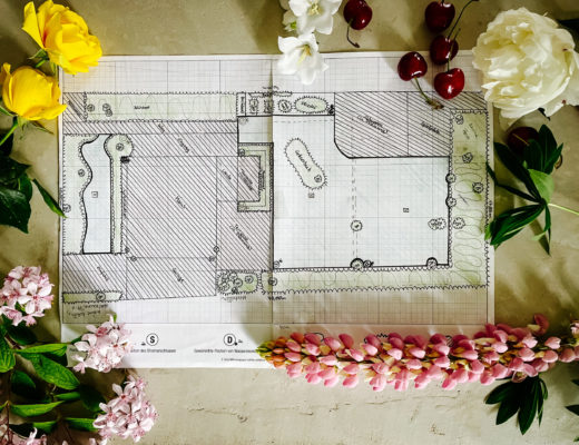 Gardena Bewässerungssystem planen und installieren by eat blog love